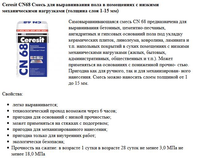 Ceresit CN68