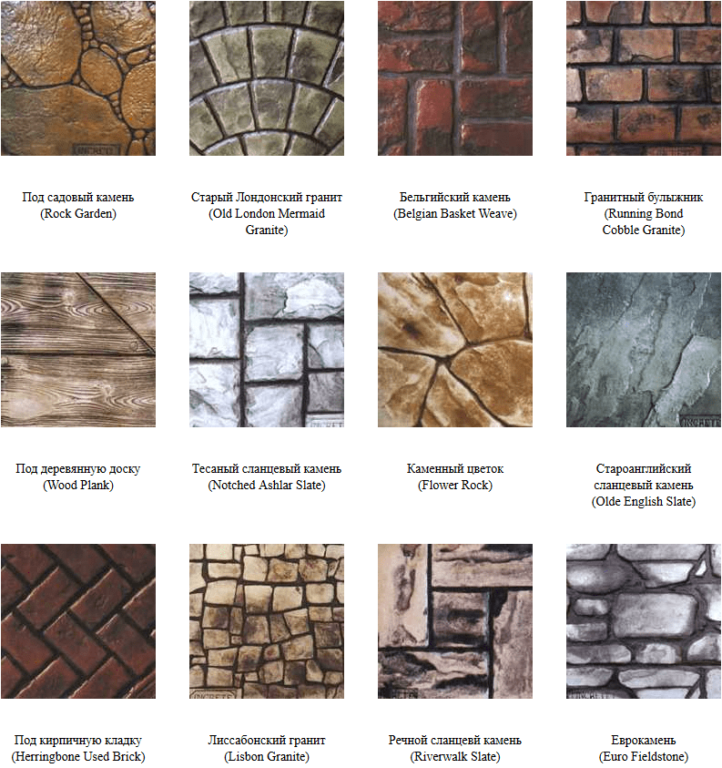 Прессованные бетоны бетонная смесь госты