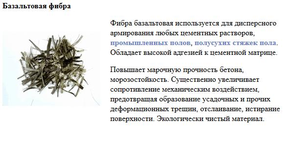 Базальтовая фибра