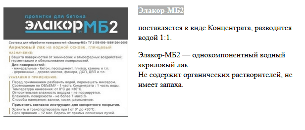 акрил Элакор-МБ2