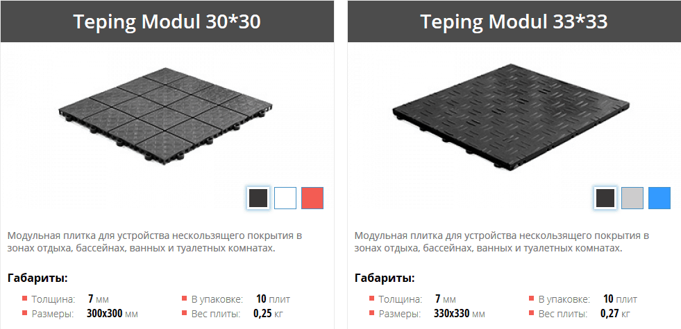 teping-modul-3030