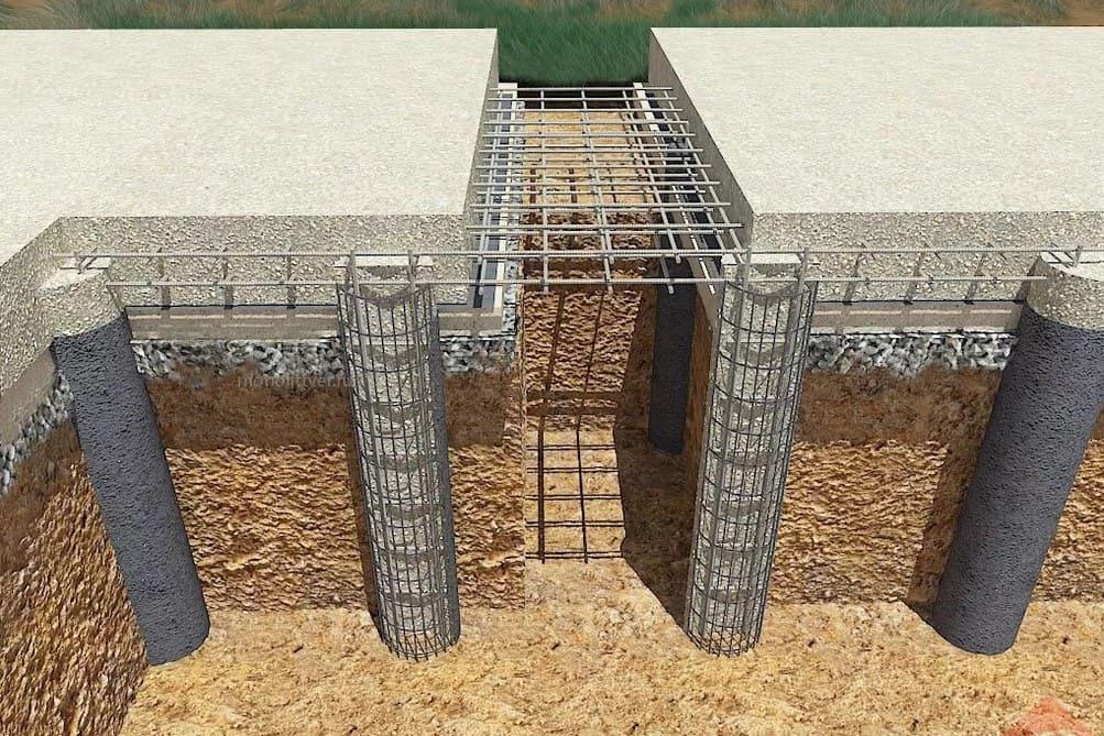 foundation ground